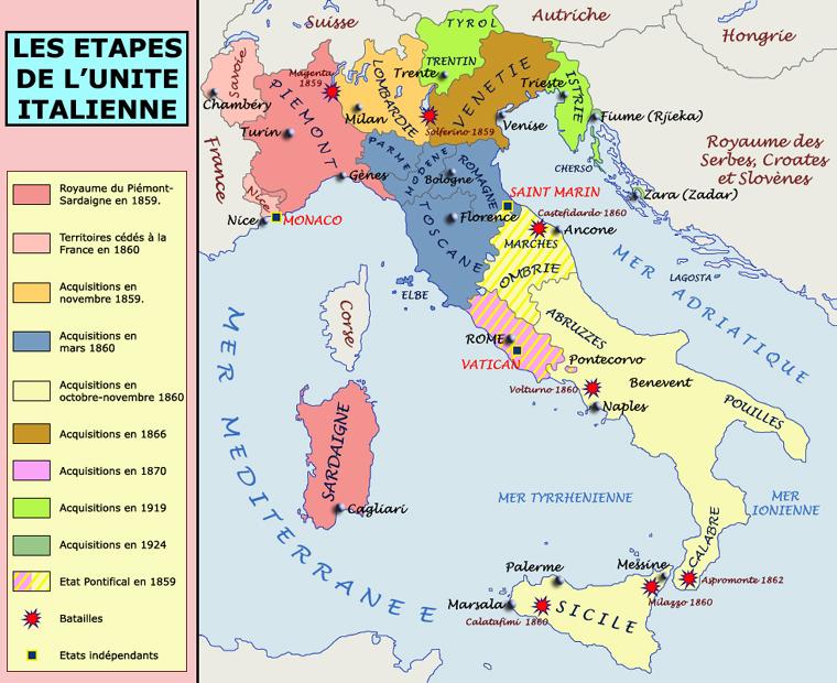Les étapes de l'unité italienne: 1859-1924