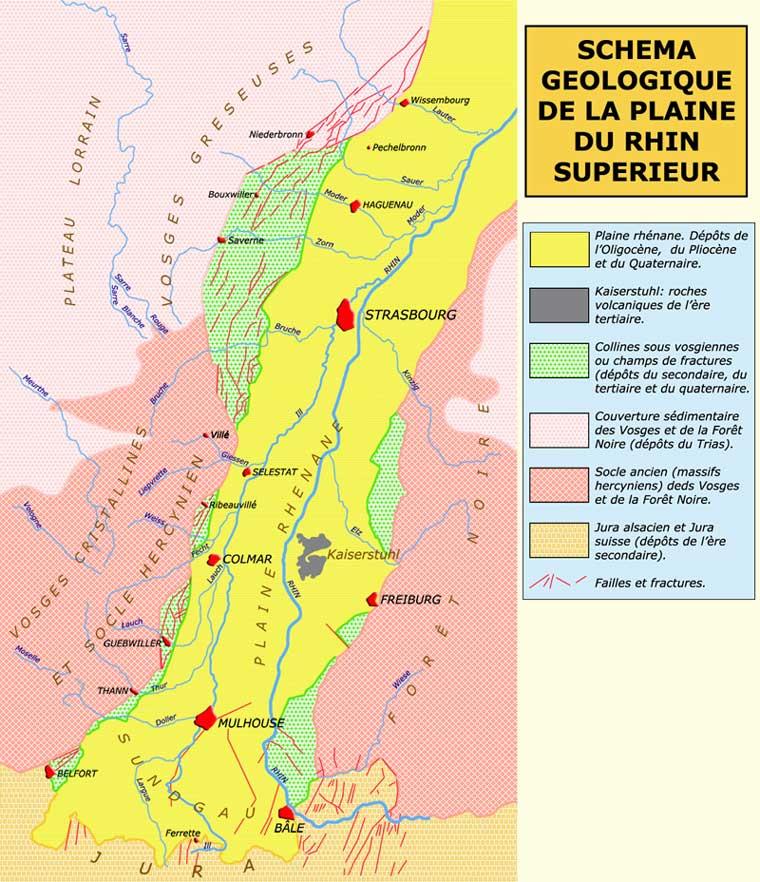 Schéma géologique de la plaine du Rhin supérieur