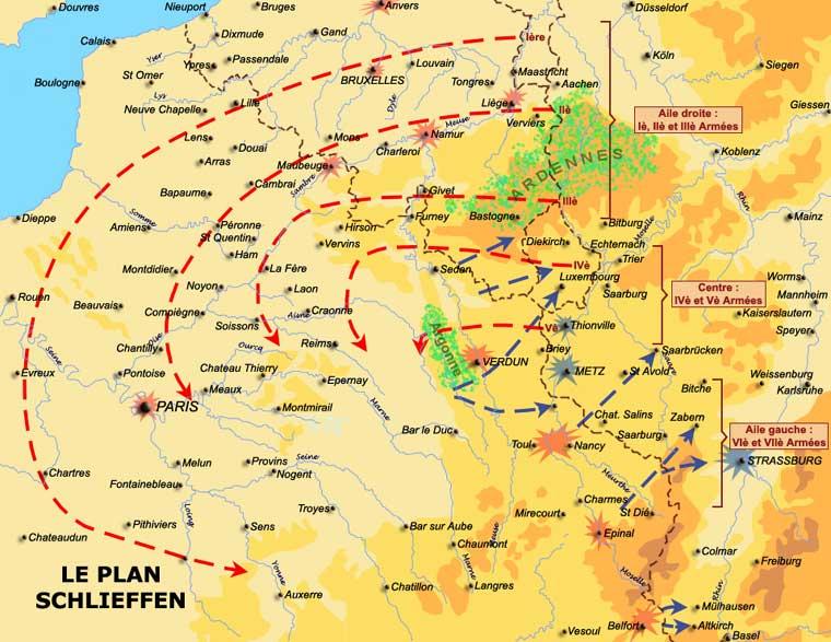 Le plan Schlieffen. Les Allemands seront stoppés in extremis sur la Marne