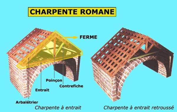 La couverture romane