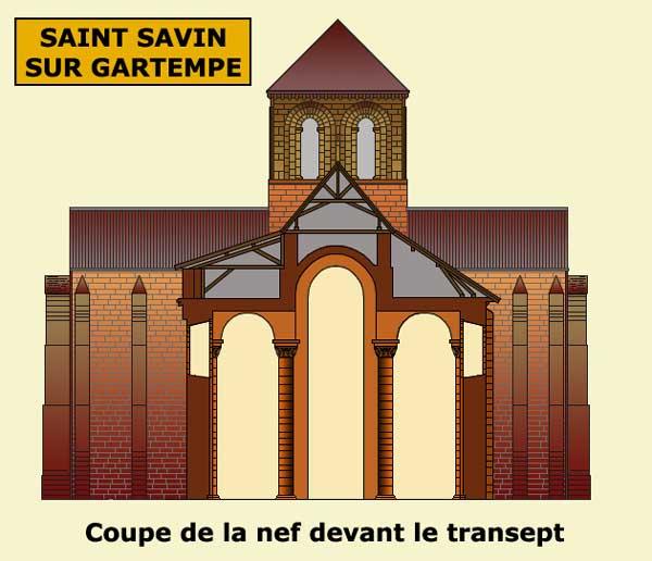 Coupe de l'église de Saint Savin sur Gartempe avec les bas côtés de hauteur presqu'égale à la nef