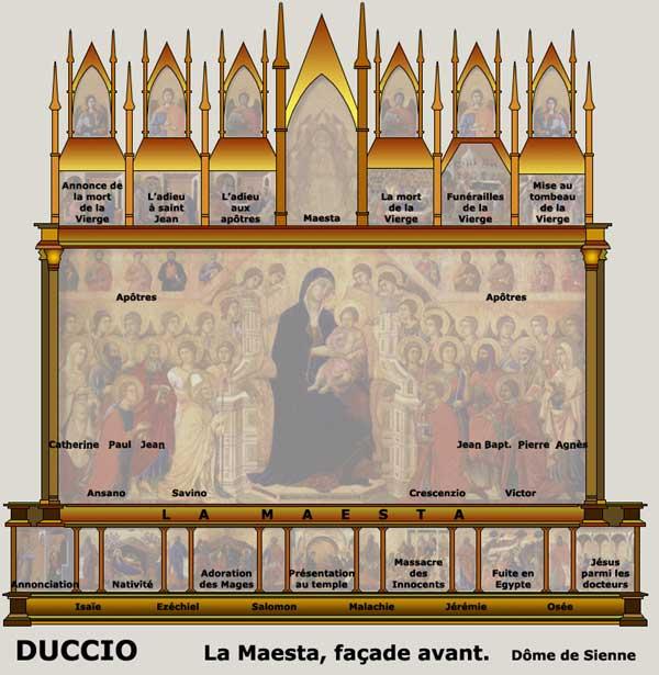 Iconographie de la Maestà: face avant. D'après la reconstitution de Lew Minter en avril 2006
