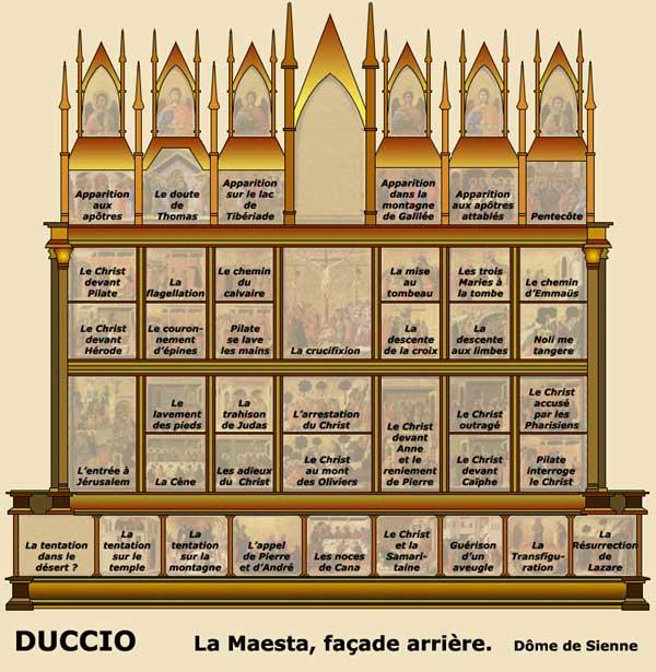 Iconographie de la Maestà: face arrière. D'après la reconstitution de Lew Minter en avril 2006