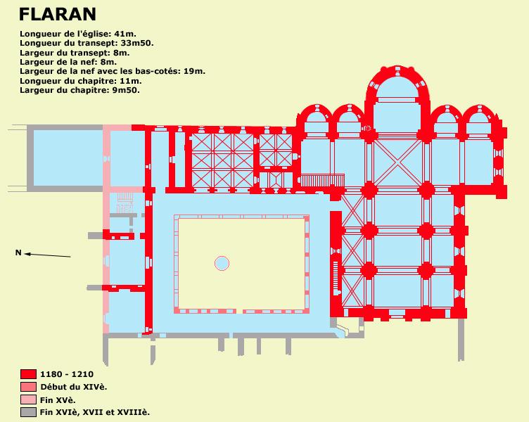 Plan de l'abbaye cistercienne de Flaran en Gascogne