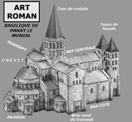 Basilique de Paray le Monial: exemple achevé d'une église de type bourguignon