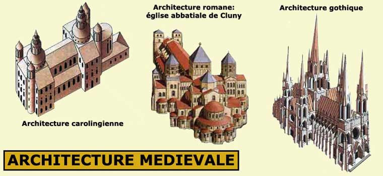 Les grands styles de l'architecture médiévale: carolingien, roman, gothique