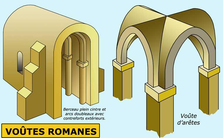 Типичные  своды в романских церквях - Route Romane d'Alsace-Романская дорога Эльзаса