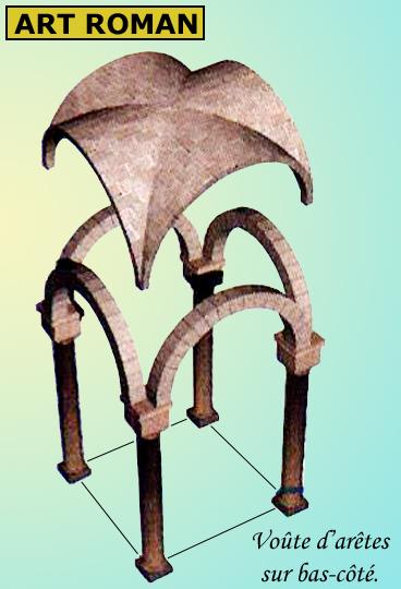 Architecture romane: voûte d'arêtes sur bas coté