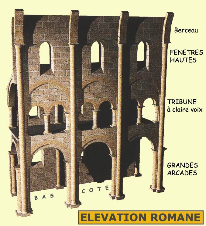 Architecture romane: élévation de trois travées à trois étages: grandes arcades, tribunes, fenêtres hautes