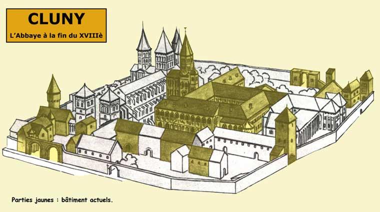 Vue d'ensemble de l'abbaye bénédictine de Cluny d'où est partie l'impulsion de l'art roman