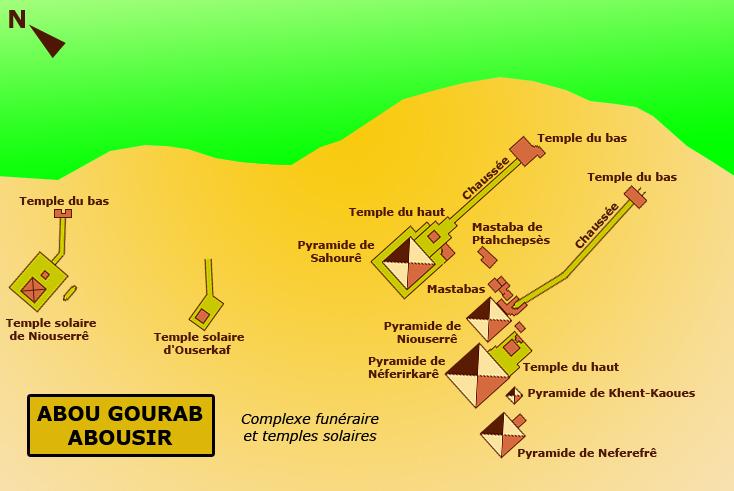 Abou-Gourab – Abousir: plan du complexe funéraire et des temples solaires des pharaons de la Vè dynastie. (Site Egypte antique)