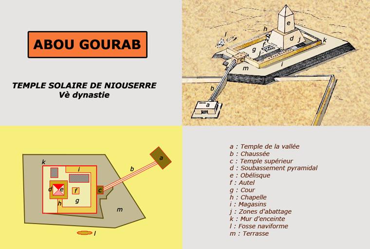 Abou-Gourab: plan du temple solaire du pharaon Niouserrê. Vè dynastie. (Site Egypte antique)