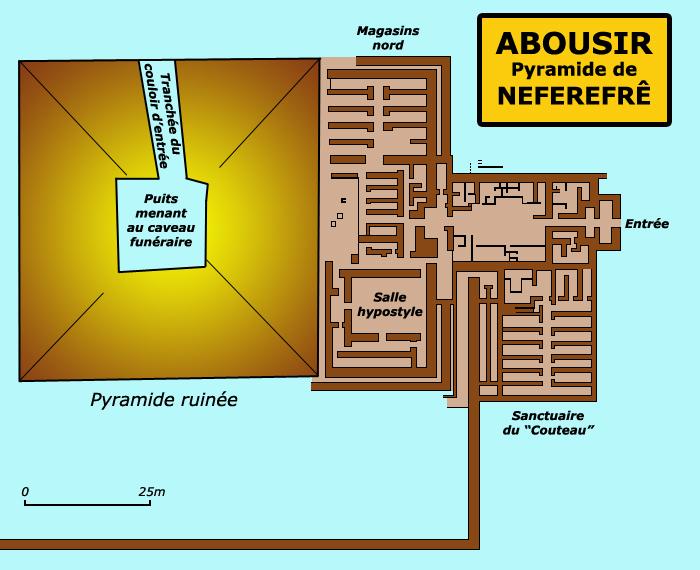 Abousir: pyramide de Neferefrè, Vè dynastie. (Site Egypte antique)