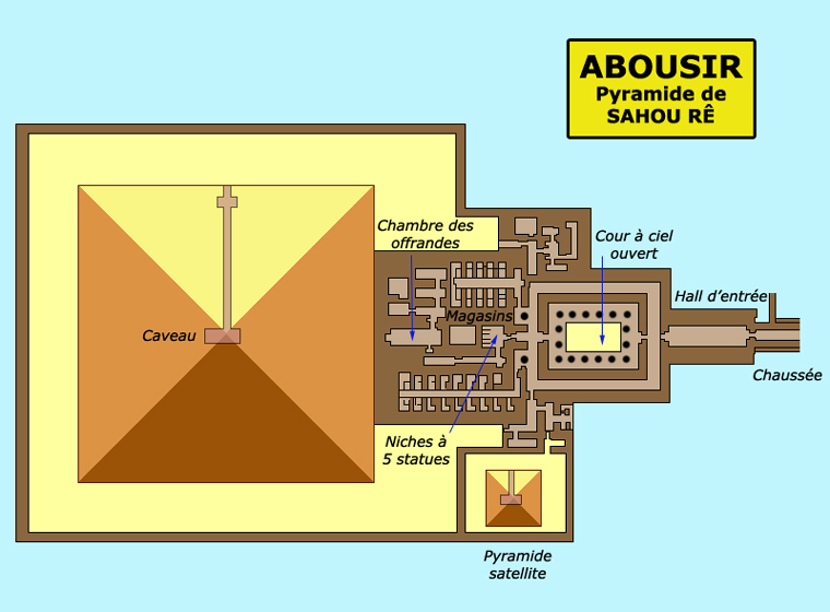 Abousir: pyramide de Sahourrê, Vè dynastie. (Site Egypte antique)