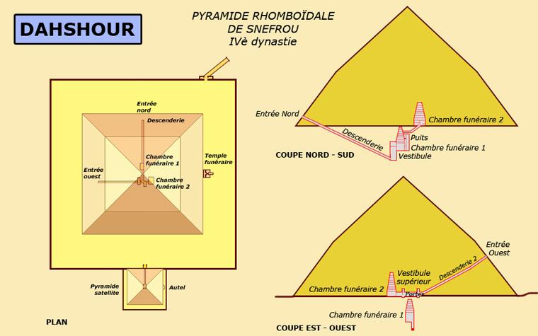 Dahshour: plan et coupe de la pyramide rhomboïdale de Snéfrou. IVè dynastie. (Site Egypte antique)