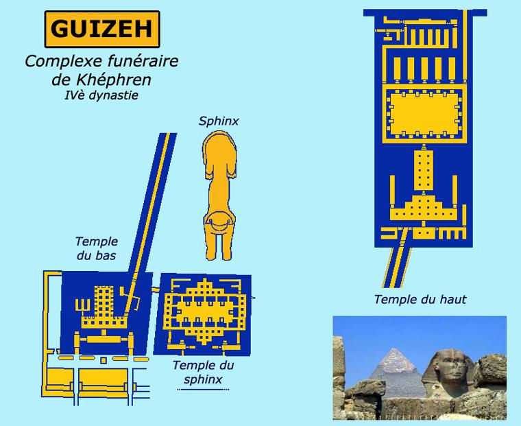 Guizeh: les temples du complexe funéraire de Képhren et le sphinx. IVè dynastie. (Site Egypte antique)