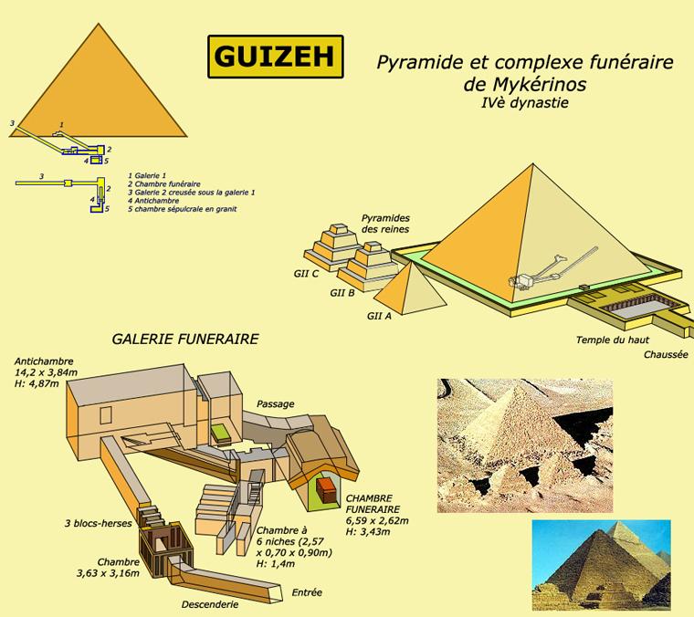Guizeh: pyramide et complexe funéraire de Mykérinos, IVè dynastie. (Site Egypte antique)