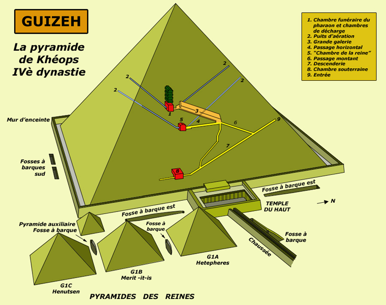 Guizeh: la pyramide de Khéops. (Site Egypte antique)