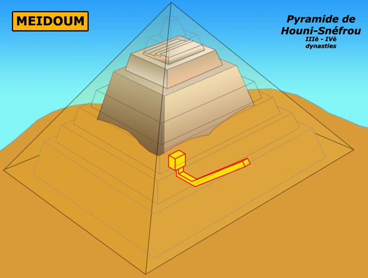 Meidoum: pyramide de Houni, de la IIIè dynastie, transformée par Snéfrou, IVè dynastie. (Site Egypte antique)