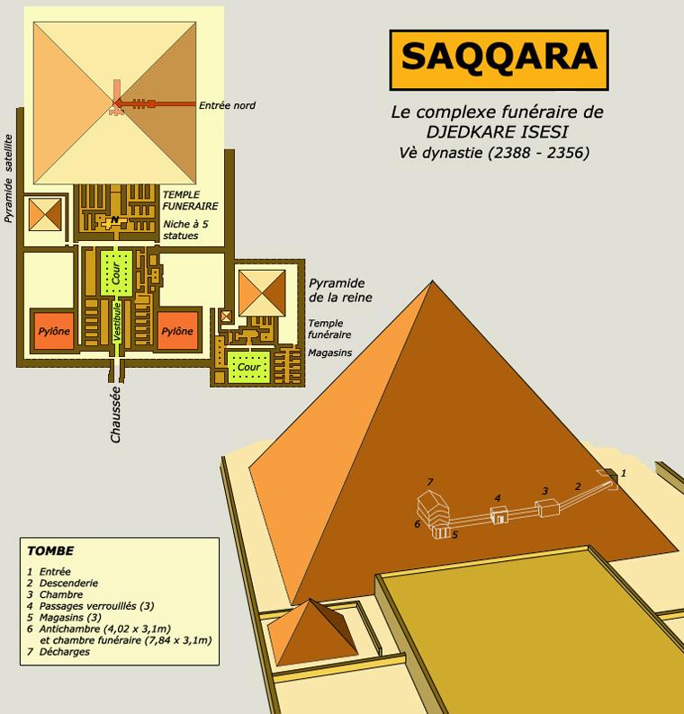 Saqqara sud: complexe funéraire de Djédka-Rê Isesi. Vè dynastie. (Site Egypte antique)