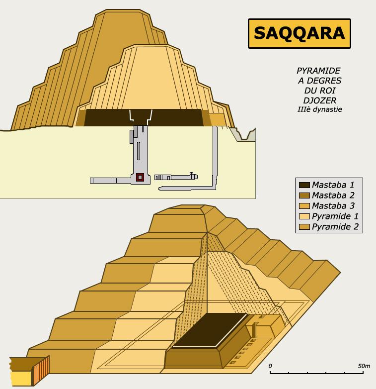 Saqqara: la pyramide à degrés de Djoser. IIIè dynastie. (Site Egypte antique)