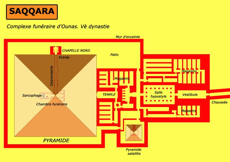 Saqqara: le complexe funéraire d'Ounas, Vè dynastie. (Site Egypte antique)