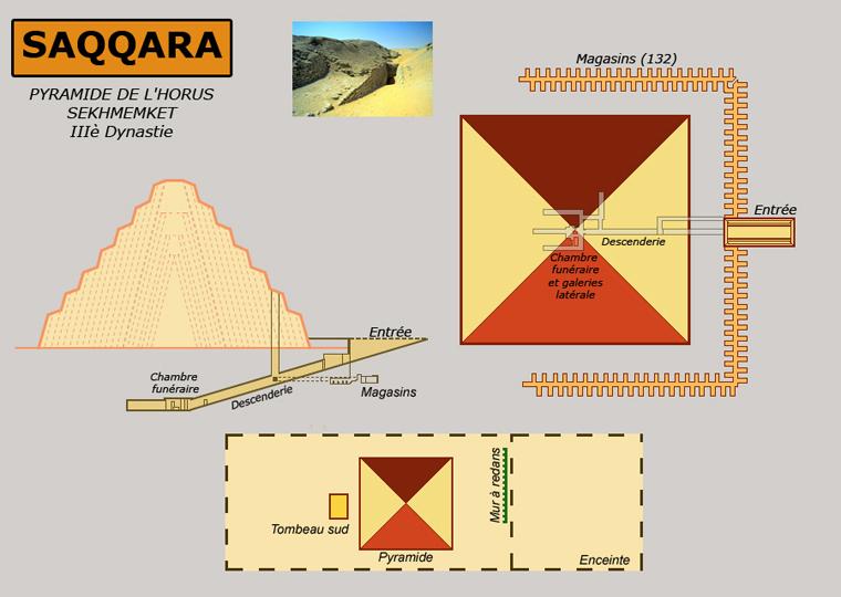 Saqqara: la pyramide de l'Horus Sekhmenket, IIIè dynastie. (Site Egypte antique)