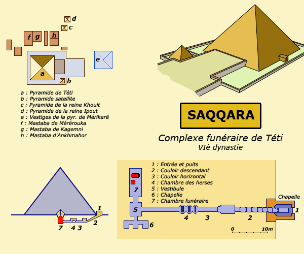 Saqqara: complexe funéraire de Téti. VIè dynastie. (Site Egypte antique)