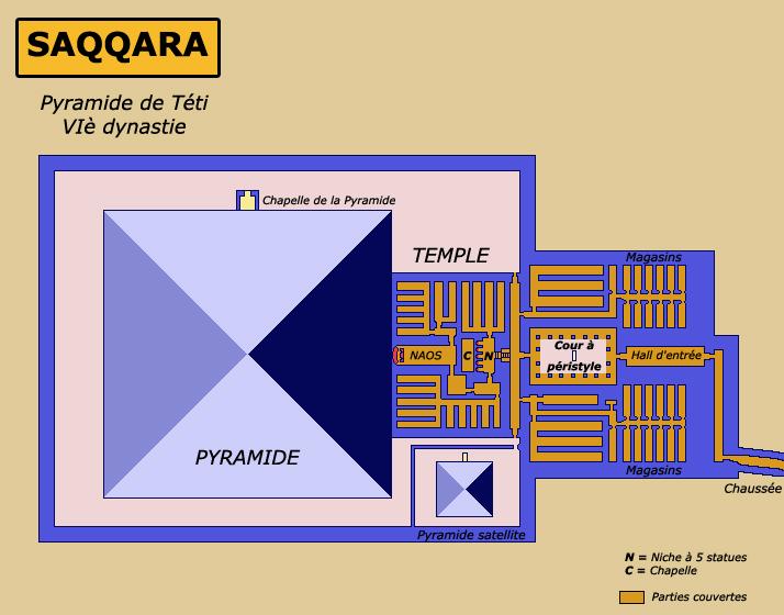 Saqqara: pyramide de Téti. VIè dynastie. (Site Egypte antique)