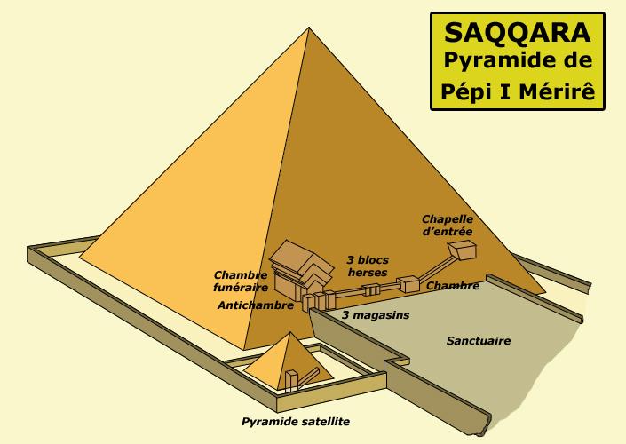Saqqara: pyramide de Pépi I Mérirè. (Site Egypte antique)