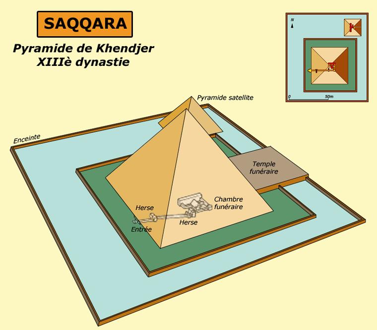 Saqqara�: pyramide de Khendjer, roi de la XIII� dynastie. (Site Egypte antique)