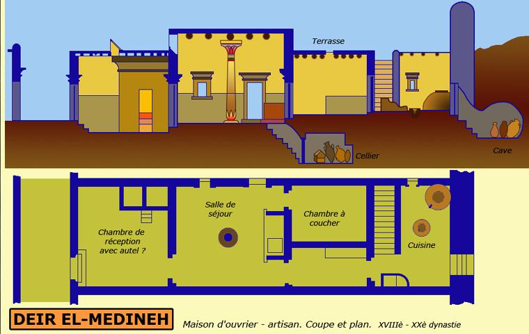 deir el medineh les principaux sites de l egypte ancienne. Black Bedroom Furniture Sets. Home Design Ideas