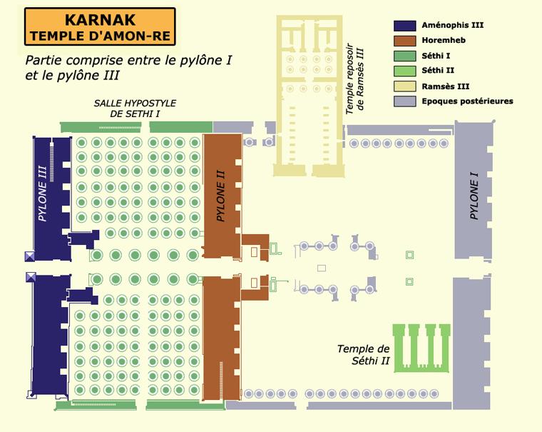 Karnak: le grand temple d'Amon: partie entre le pylône I et le pylône III. (Site Egypte ancienne