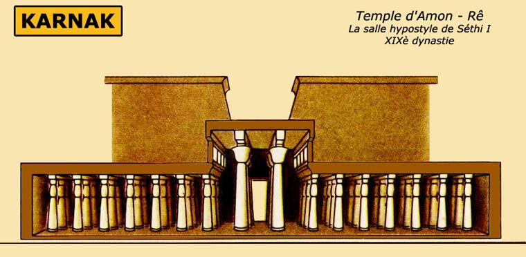 Karnak: le grand temple d'Amon: coupe de la salle hypostyle. (Site Egypte ancienne