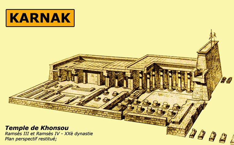 Karnak: le domaine d'Amon Râ: le temple de Khonsou. Plan et élévation. (Site Egypte ancienne