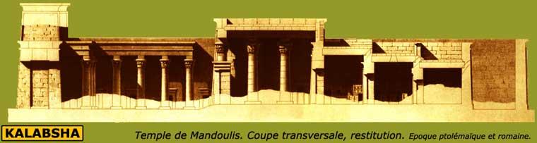 Kalabsha: coupe du temple de Mandoulis. (Histoire de l'Egypte ancienne)