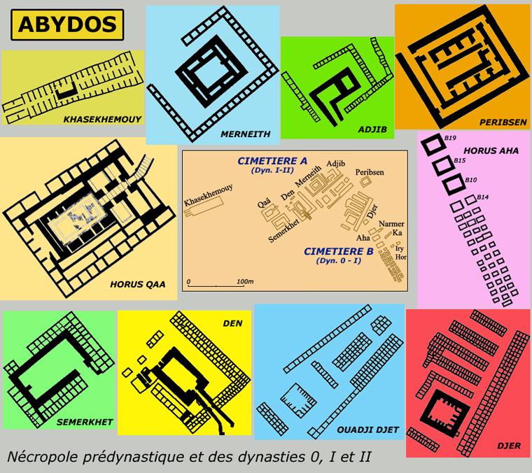 Abydos: plan des tombes des Horus des dynasties 0, I et II.. (Site Egypte antique)