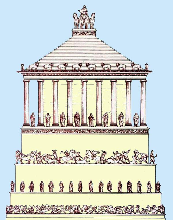 Halicarnasse: le mausolée. Restitution de la façade principale. (Art grec)