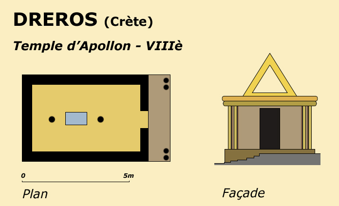 Dréros en Crète: temple dorique, VIIIè. (Art grec)