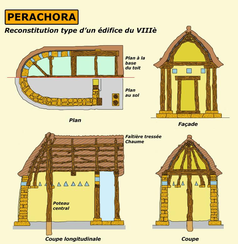 Perachora: plan de l'édifice du VIIIè siècle. (Art grec)
