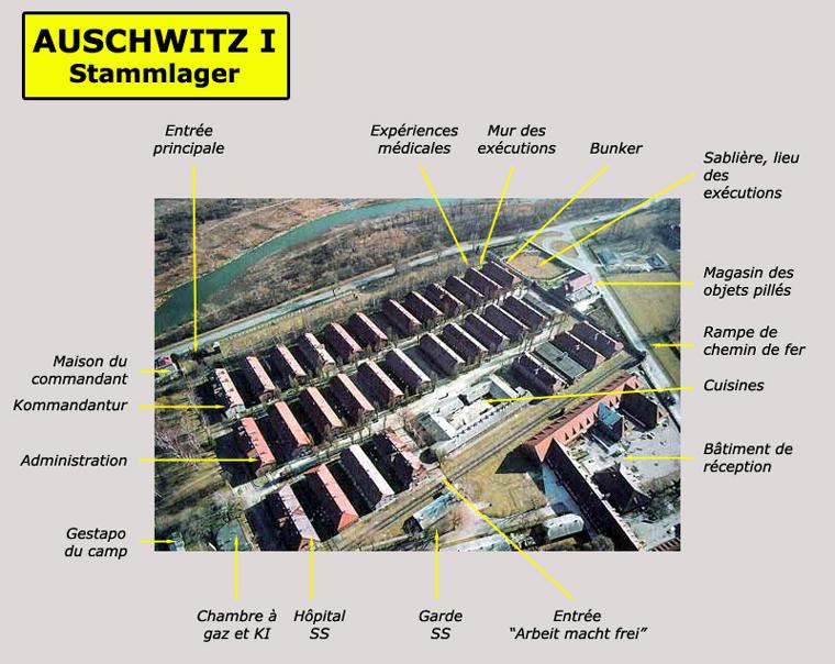 AuschwitzI «Stammlager»: vue aérienne commentée
