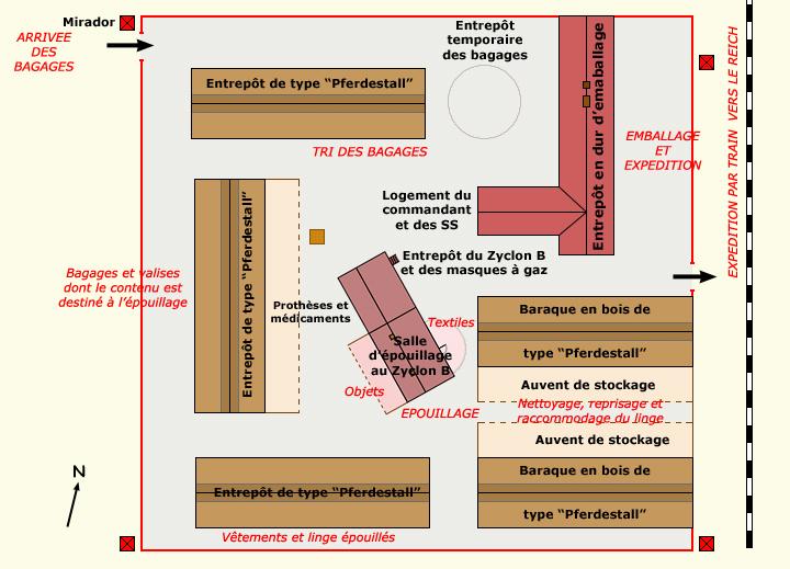 Auschwitz: plan du «KanadaI» du Stammlager où sont entreposés les effets des détenus arrivés au camp