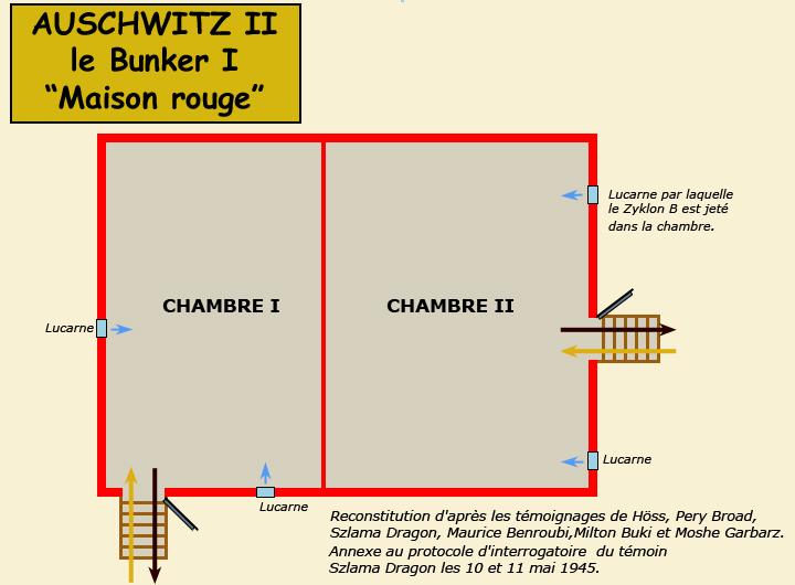 Auschwitz Birkenau: plan du «BunkerI» ou «Maison rouge»