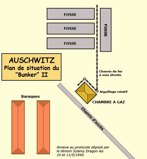 Auschwitz Birkenau: plan de situation du «BunkerII» ou «Maison blanche»
