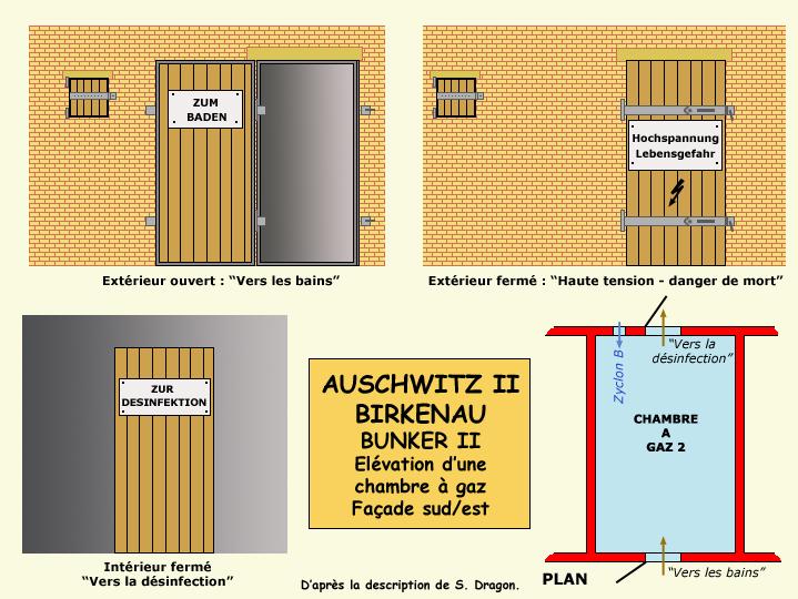 Auschwitz Birkenau: élévation de la façade sud-est du «BunkerII»