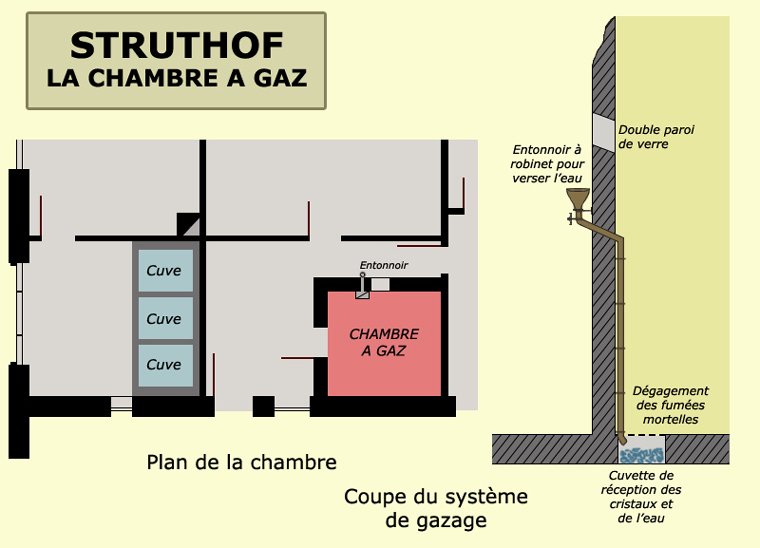 La chambre gaz struthof camp de concentration nazi for Camp du struthof chambre a gaz