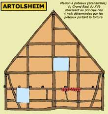 Artolsheim: maison à poteaux «Standerhüs» du XVè du Grand Ried. (La maison alsacienne)