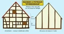 Artolsheim: maison à poteaux «Standerhüs» du XVè du Grand Ried. On voit à droite la structure le la maison déterminant 4 nefs. (La maison alsacienne)