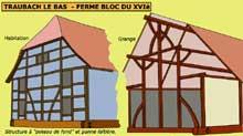 Traubach le Bas (secteur de Masevaux): ferme-bloc du XVIè avec structure à «poteau de fond» et panne faîtière. (La maison alsacienne)