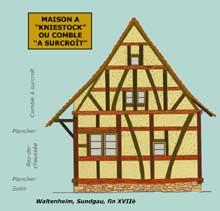 Waltenheim dans le Sundgau: maison archaïque à «Kniestock» de la fin du XVIIè. (La maison alsacienne)